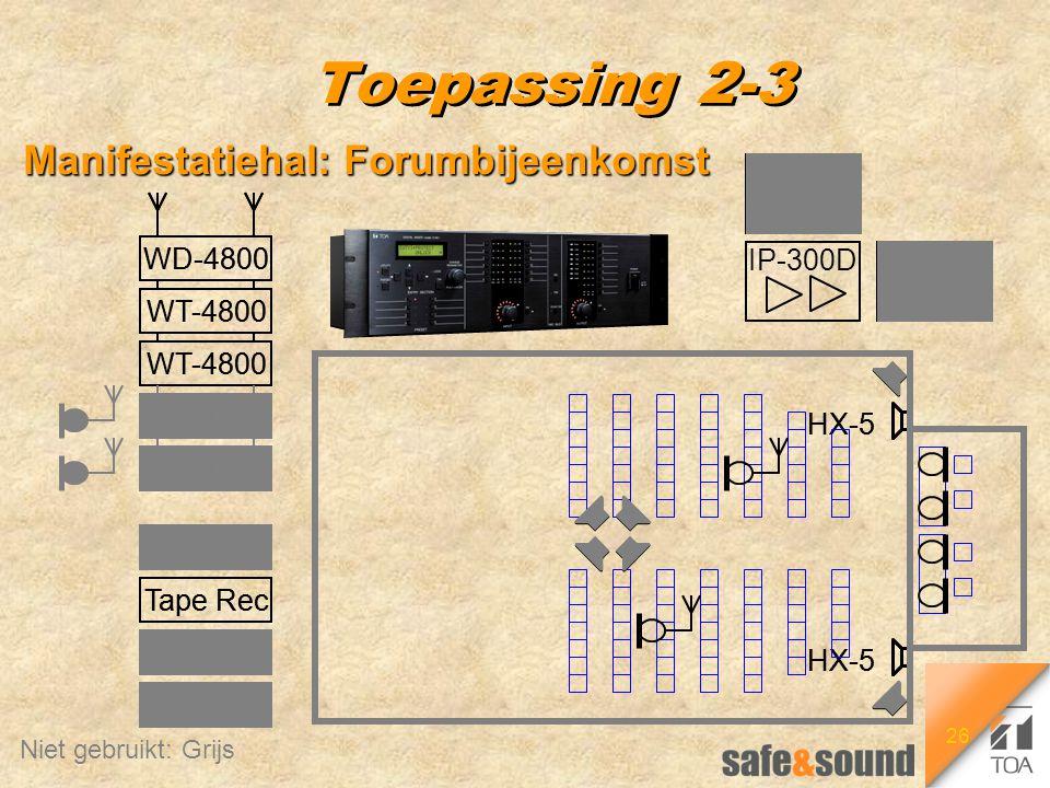 26 IP-300D HX-5 CD Tape Tape Rec CD WT-4800 WD-4800 Toepassing 2-3 Manifestatiehal: Forumbijeenkomst HX-5 IP-300D CD Tape Tape Rec CD WT-4800 WD-4800