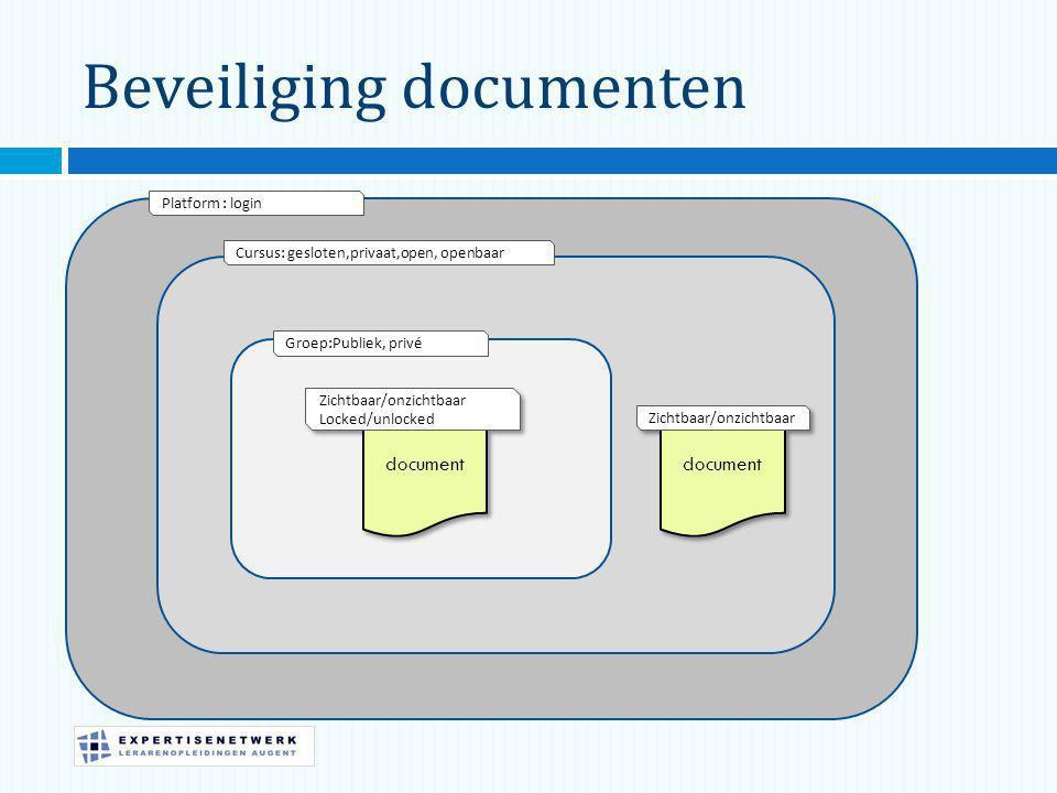 Beveiliging documenten Groep:Publiek, privé Cursus: gesloten,privaat,open, openbaar Platform : login