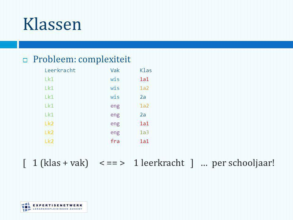 Klassen  Probleem: complexiteit LeerkrachtVakKlas Lk1wis1a1 Lk1wis1a2 Lk1wis2a Lk1eng1a2 Lk1eng2a Lk2eng1a1 Lk2eng1a3 Lk2fra1a1 [ 1 (klas + vak) 1 leerkracht ] … per schooljaar!