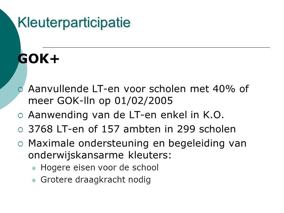 GOK+  Aanvullende LT-en voor scholen met 40% of meer GOK-lln op 01/02/2005  Aanwending van de LT-en enkel in K.O.  3768 LT-en of 157 ambten in 299