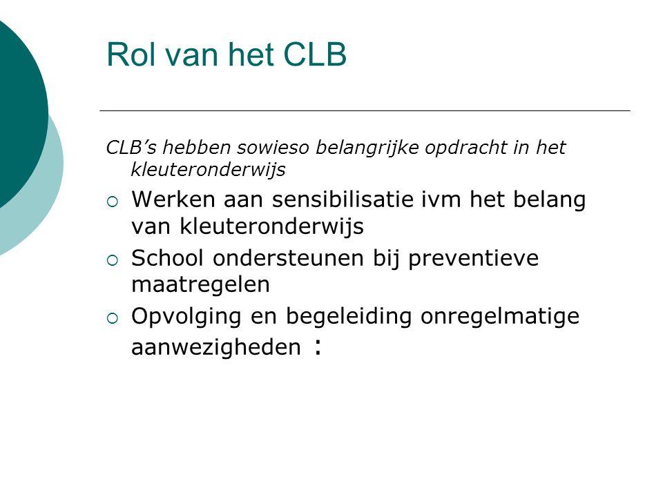 Rol van het CLB CLB's hebben sowieso belangrijke opdracht in het kleuteronderwijs  Werken aan sensibilisatie ivm het belang van kleuteronderwijs  Sc