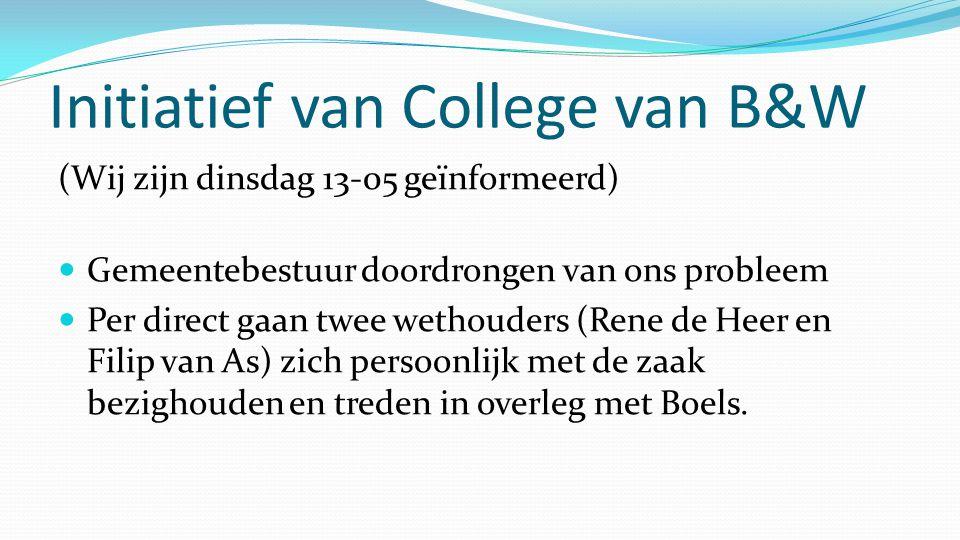 Initiatief van College van B&W (Wij zijn dinsdag 13-05 geïnformeerd)  Gemeentebestuur doordrongen van ons probleem  Per direct gaan twee wethouders (Rene de Heer en Filip van As) zich persoonlijk met de zaak bezighouden en treden in overleg met Boels.