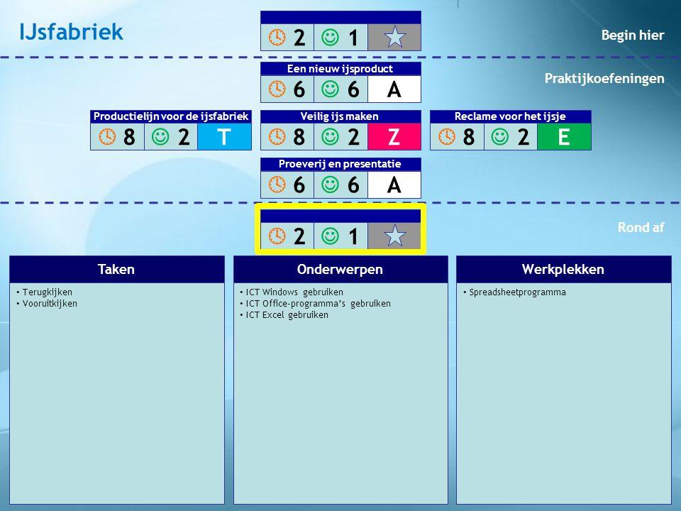 • Terugkijken • Vooruitkijken • ICT Windows gebruiken • ICT Office-programma's gebruiken • ICT Excel gebruiken • Spreadsheetprogramma TakenOnderwerpen