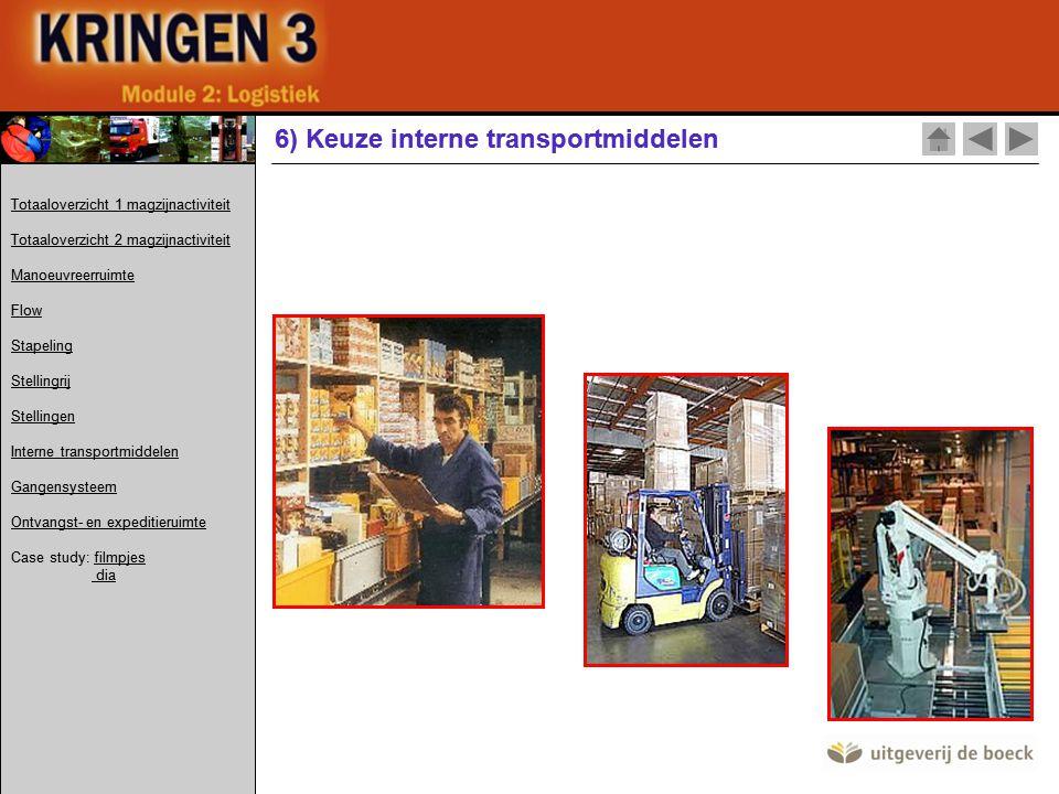 6) Keuze interne transportmiddelen Totaaloverzicht 1 magzijnactiviteit Totaaloverzicht 2 magzijnactiviteit Manoeuvreerruimte Flow Stapeling Stellingri