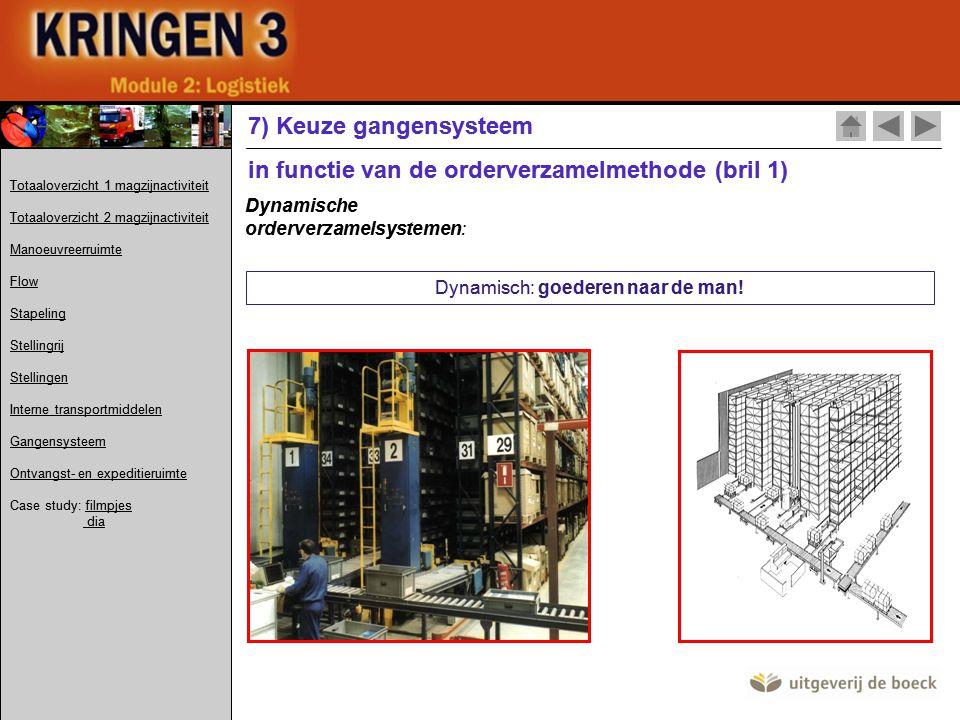 Dynamische orderverzamelsystemen: Dynamisch: goederen naar de man! 7) Keuze gangensysteem in functie van de orderverzamelmethode (bril 1) Totaaloverzi
