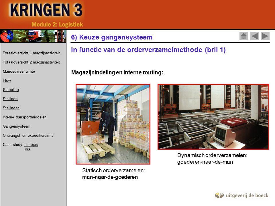 Magazijnindeling en interne routing: Statisch orderverzamelen: man-naar-de-goederen Dynamisch orderverzamelen: goederen-naar-de-man 6) Keuze gangensysteem in functie van de orderverzamelmethode (bril 1) Totaaloverzicht 1 magzijnactiviteit Totaaloverzicht 2 magzijnactiviteit Manoeuvreerruimte Flow Stapeling Stellingrij Stellingen Interne transportmiddelen Gangensysteem Ontvangst- en expeditieruimte Case study: filmpjesfilmpjes dia