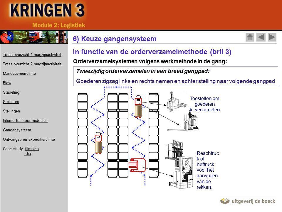 Orderverzamelsystemen volgens werkmethode in de gang: Tweezijdig orderverzamelen in een breed gangpad: Goederen zigzag links en rechts nemen en achter