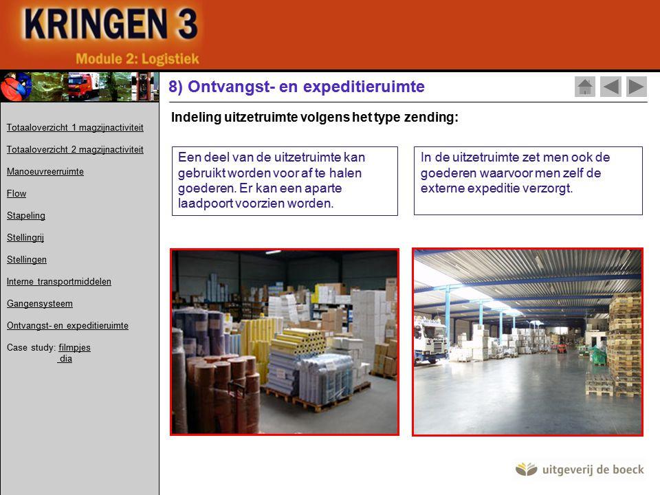 Indeling uitzetruimte volgens het type zending: Een deel van de uitzetruimte kan gebruikt worden voor af te halen goederen.