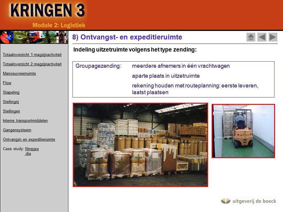 Groupagezending: meerdere afnemers in één vrachtwagen aparte plaats in uitzetruimte rekening houden met routeplanning: eerste leveren, laatst plaatsen