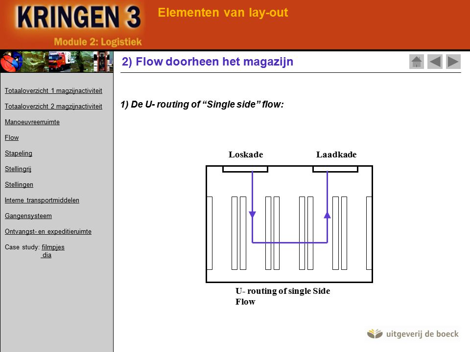 "Loskade Laadkade U- routing of single Side Flow 1) De U- routing of ""Single side"" flow: 2) Flow doorheen het magazijn Elementen van lay-out Totaalover"