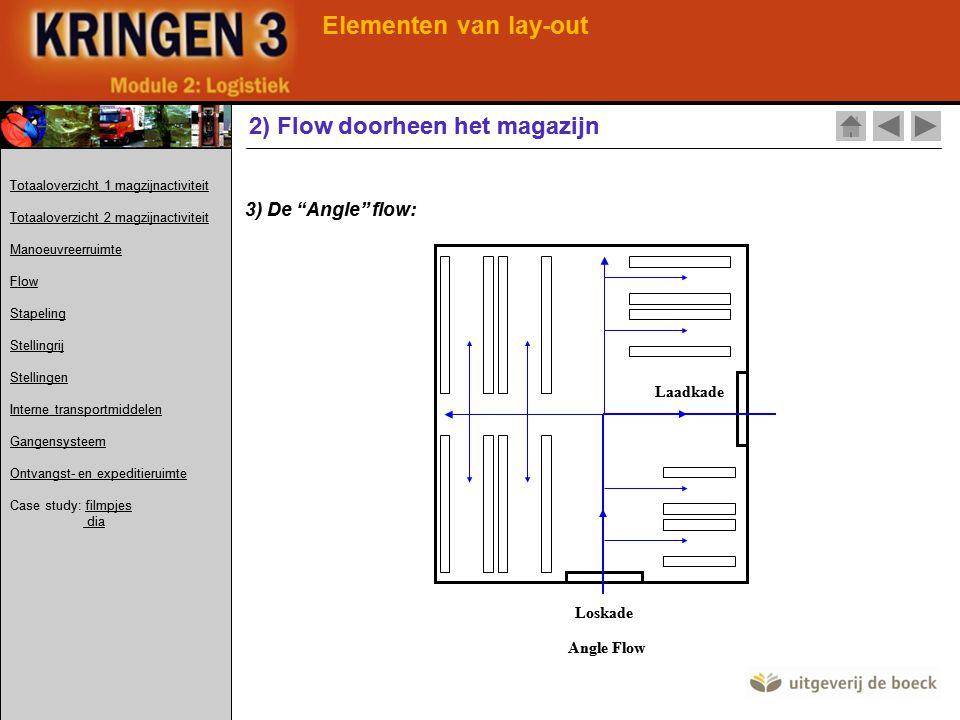 """3) De """"Angle"""" flow: Loskade Laadkade Angle Flow 2) Flow doorheen het magazijn Elementen van lay-out Totaaloverzicht 1 magzijnactiviteit Totaaloverzich"""