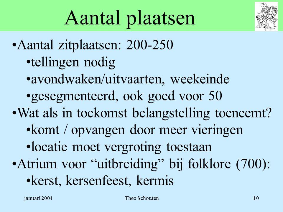 januari 2004Theo Schouten10 Aantal plaatsen •Aantal zitplaatsen: 200-250 •tellingen nodig •avondwaken/uitvaarten, weekeinde •gesegmenteerd, ook goed voor 50 •Wat als in toekomst belangstelling toeneemt.