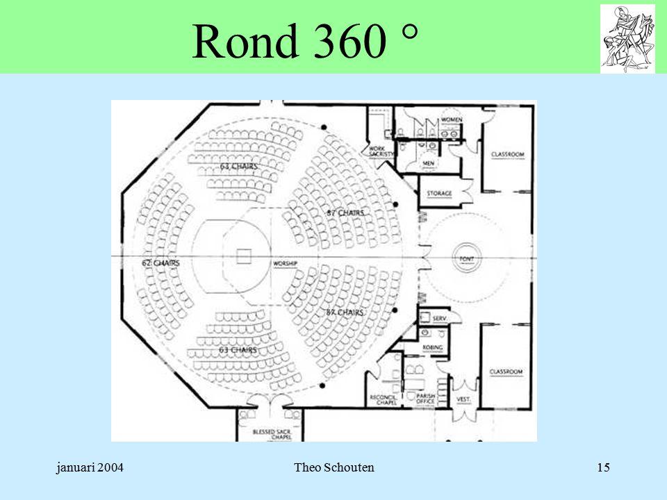 januari 2004Theo Schouten15 Rond 360 °