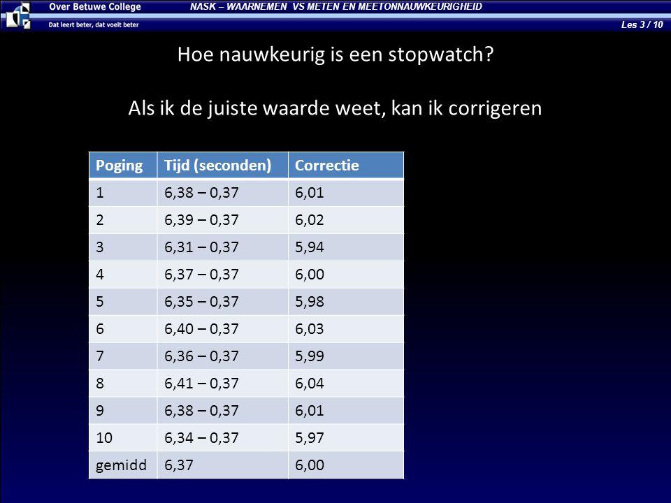 NASK – WAARNEMEN VS METEN EN MEETONNAUWKEURIGHEID Hoe nauwkeurig is een stopwatch? Als ik de juiste waarde weet, kan ik corrigeren PogingTijd (seconde