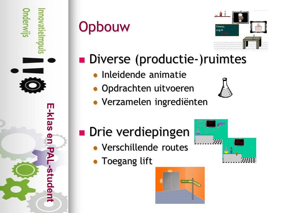 E-klas en PAL-student Opbouw  Diverse (productie-)ruimtes  Inleidende animatie  Opdrachten uitvoeren  Verzamelen ingrediënten  Drie verdiepingen