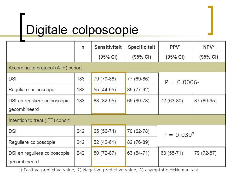 Digitale colposcopie 1) Positive predictive value, 2) Negative predictive value, 3) asymptotic McNemar test n Sensitiviteit (95% CI) Specificiteit (95