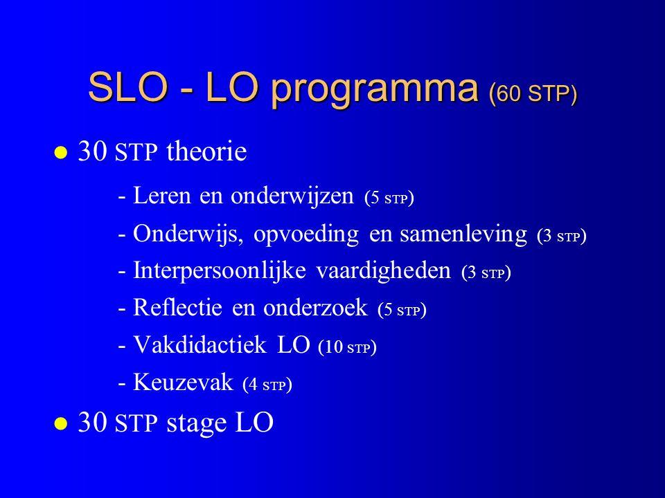 Programmering l Theorie: woensdag & donderdag –leren en onderwijzen (1 e of 2 e sem) –ond, opv.