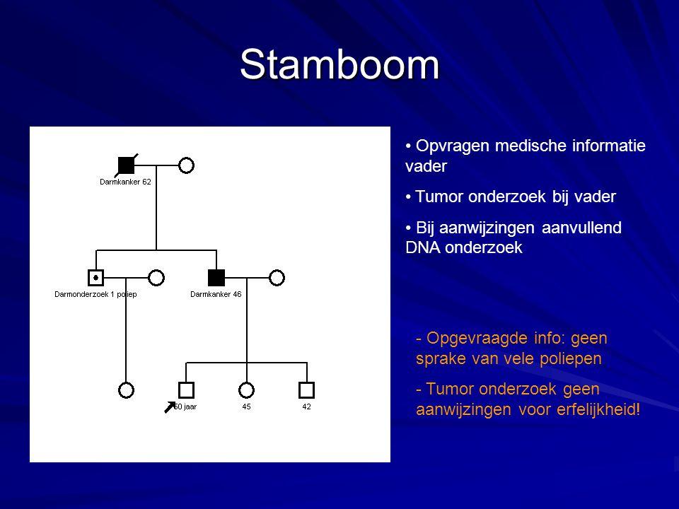 Stamboom • Opvragen medische informatie vader • Tumor onderzoek bij vader • Bij aanwijzingen aanvullend DNA onderzoek - Opgevraagde info: geen sprake