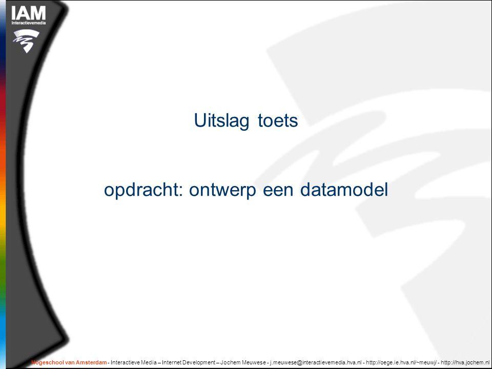 Hogeschool van Amsterdam - Interactieve Media – Internet Development – Jochem Meuwese - j.meuwese@interactievemedia.hva.nl - http://oege.ie.hva.nl/~meuwj/ - http://hva.jochem.nl Uitslag toets opdracht: ontwerp een datamodel