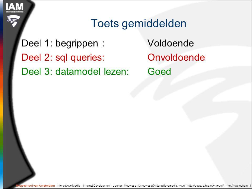 Hogeschool van Amsterdam - Interactieve Media – Internet Development – Jochem Meuwese - j.meuwese@interactievemedia.hva.nl - http://oege.ie.hva.nl/~meuwj/ - http://hva.jochem.nl Toets gemiddelden Deel 1: begrippen : Voldoende Deel 2: sql queries: Onvoldoende Deel 3: datamodel lezen: Goed