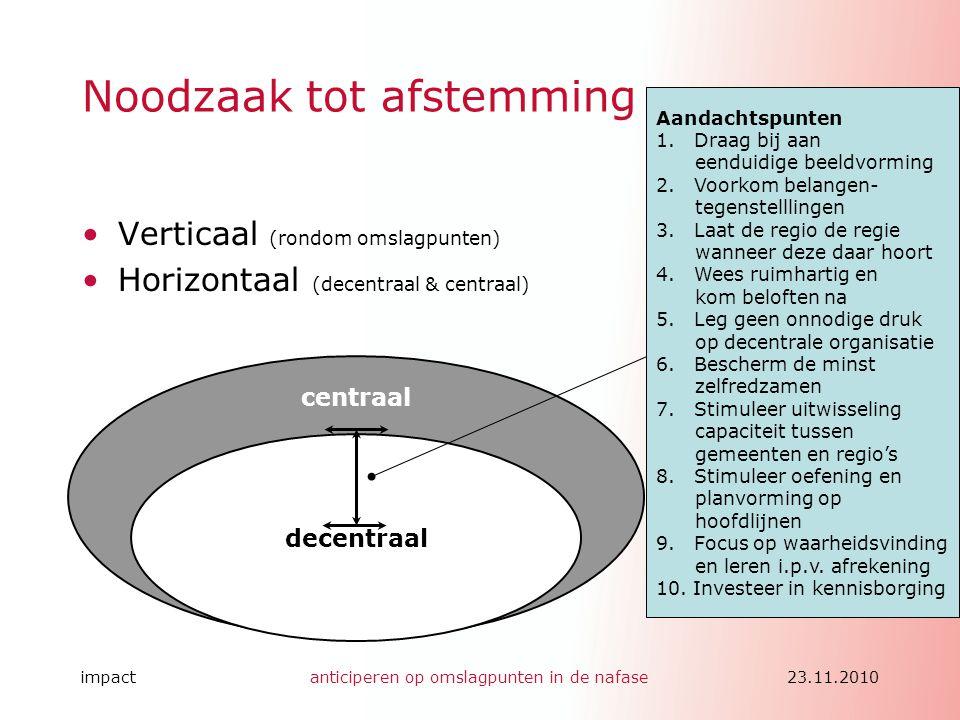 impactanticiperen op omslagpunten in de nafase23.11.2010 Noodzaak tot afstemming •Verticaal (rondom omslagpunten) •Horizontaal (decentraal & centraal)