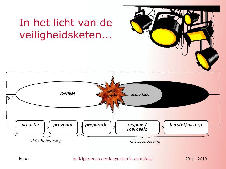 impactanticiperen op omslagpunten in de nafase23.11.2010 In het licht van de veiligheidsketen... risicobeheersing crisisbeheersing nafase acute fase v