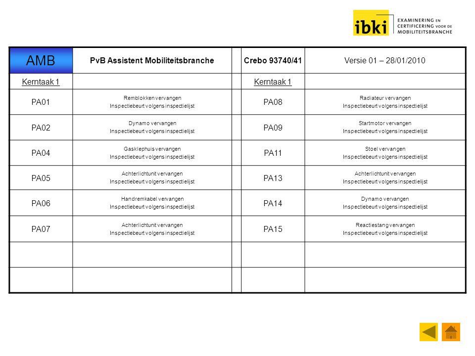AMB PvB Assistent MobiliteitsbrancheCrebo 93740/41Versie 01 – 28/01/2010 Kerntaak 1 PA01 Remblokken vervangen Inspectiebeurt volgens inspectielijst PA