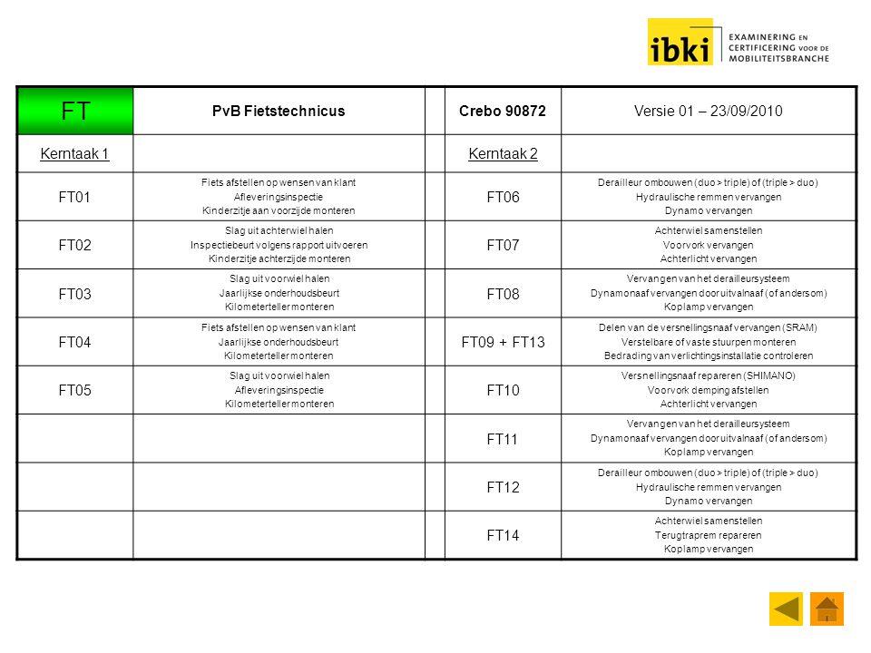 FT PvB FietstechnicusCrebo 90872Versie 01 – 23/09/2010 Kerntaak 1Kerntaak 2 FT01 Fiets afstellen op wensen van klant Afleveringsinspectie Kinderzitje