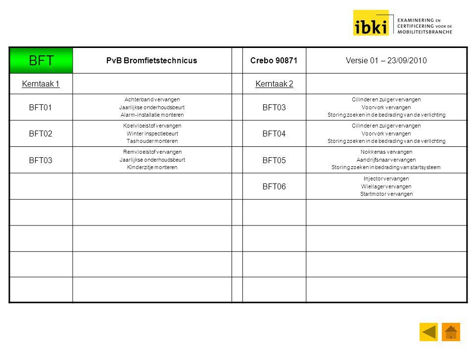 BFT PvB BromfietstechnicusCrebo 90871Versie 01 – 23/09/2010 Kerntaak 1Kerntaak 2 BFT01 Achterband vervangen Jaarlijkse onderhoudsbeurt Alarm-installat