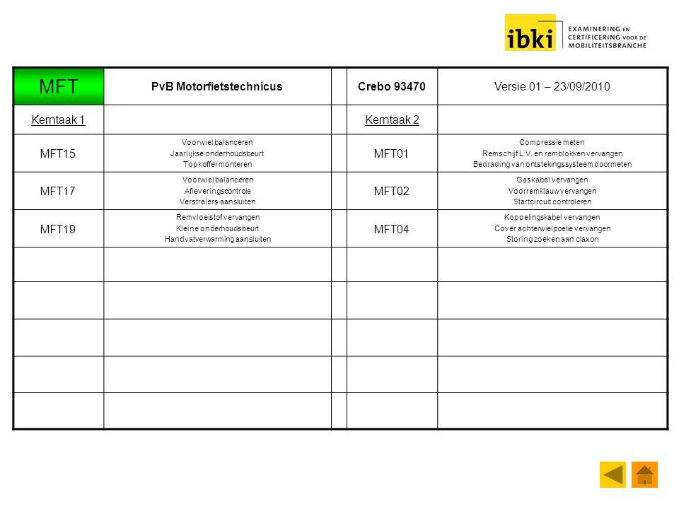 MFT PvB MotorfietstechnicusCrebo 93470Versie 01 – 23/09/2010 Kerntaak 1Kerntaak 2 MFT15 Voorwiel balanceren Jaarlijkse onderhoudsbeurt Topkoffer monte