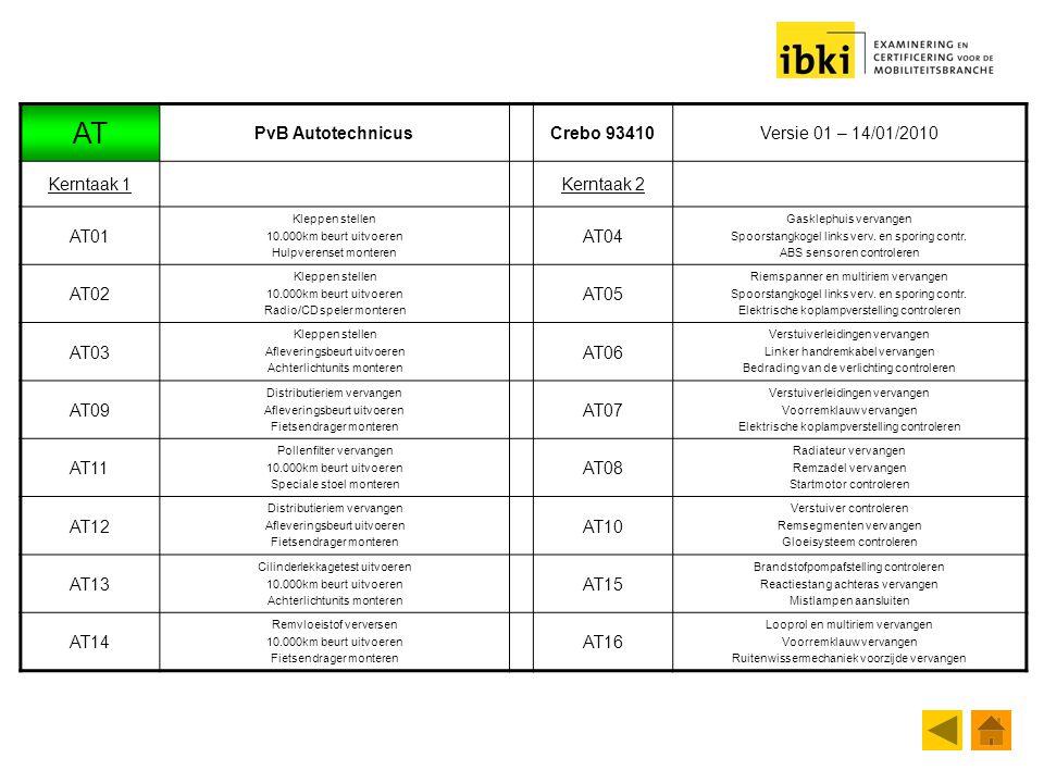 AT PvB AutotechnicusCrebo 93410Versie 01 – 14/01/2010 Kerntaak 1Kerntaak 2 AT01 Kleppen stellen 10.000km beurt uitvoeren Hulpverenset monteren AT04 Ga