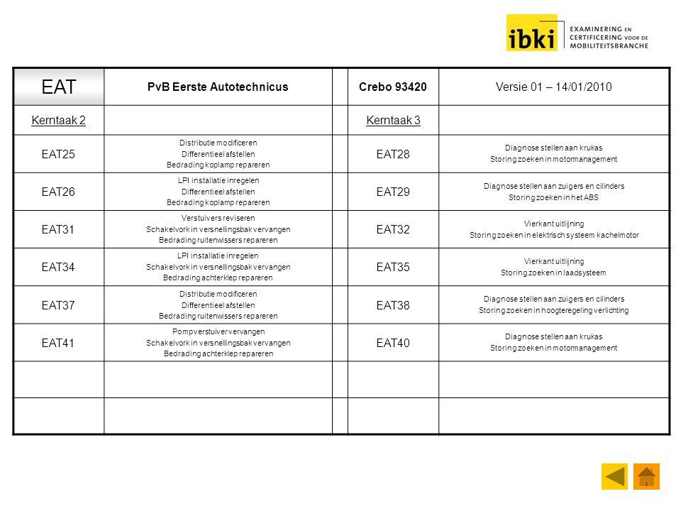 EAT PvB Eerste AutotechnicusCrebo 93420Versie 01 – 14/01/2010 Kerntaak 2Kerntaak 3 EAT25 Distributie modificeren Differentieel afstellen Bedrading kop