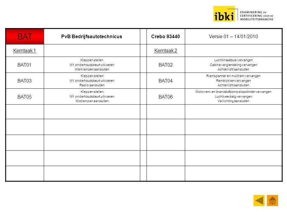 BAT PvB BedrijfsautotechnicusCrebo 93440Versie 01 – 14/01/2010 Kerntaak 1Kerntaak 2 BAT01 Kleppen stellen M1 onderhoudsbeurt uitvoeren Werklampen aans