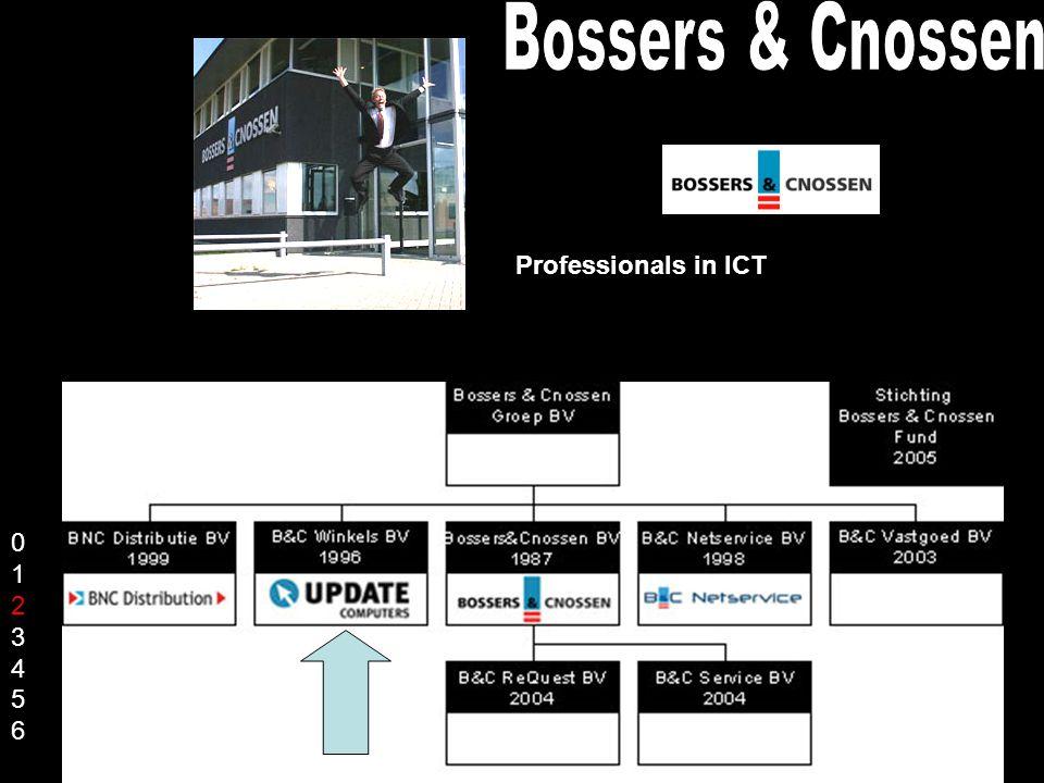 Update Computers: -Particulieren, midden en klein bedrijf BNC: -Complete dienst verlening van kleine bedrijven tot grootte multinationals.