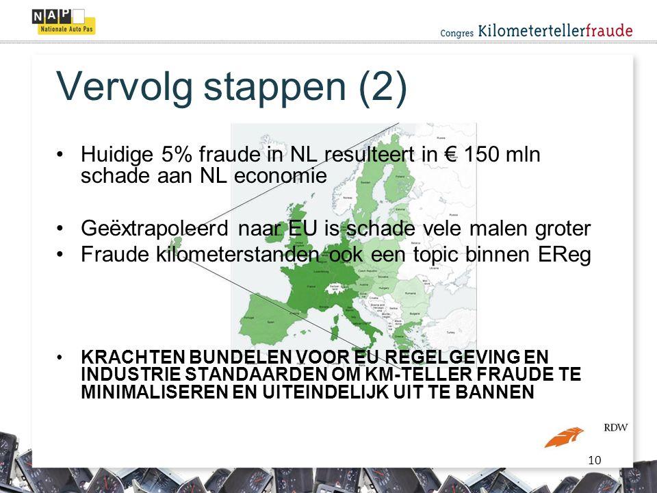 •Huidige 5% fraude in NL resulteert in € 150 mln schade aan NL economie •Geëxtrapoleerd naar EU is schade vele malen groter •Fraude kilometerstanden ook een topic binnen EReg •KRACHTEN BUNDELEN VOOR EU REGELGEVING EN INDUSTRIE STANDAARDEN OM KM-TELLER FRAUDE TE MINIMALISEREN EN UITEINDELIJK UIT TE BANNEN 10 Vervolg stappen (2)