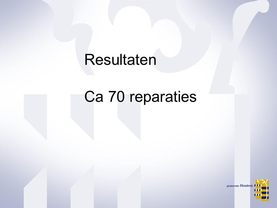 Resultaten Ca 70 reparaties