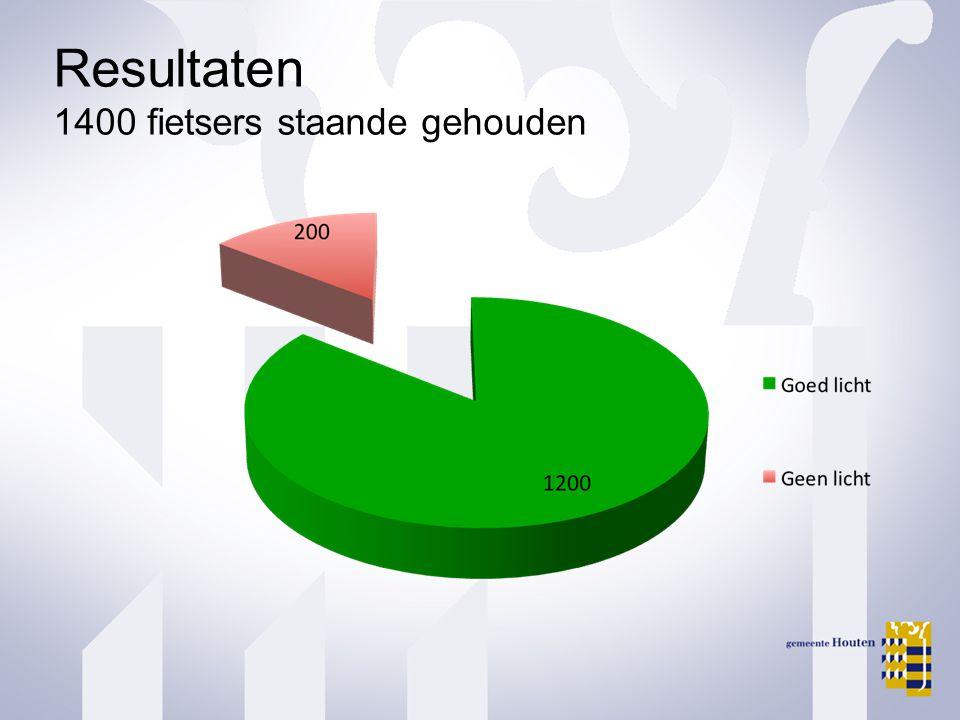 Resultaten 1400 fietsers staande gehouden