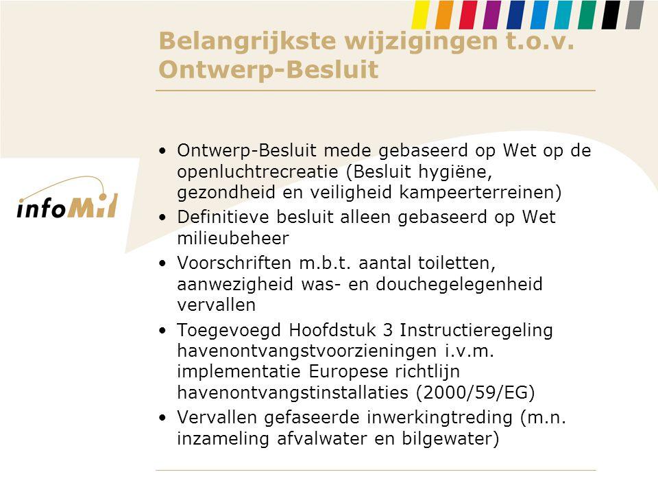 Belangrijkste wijzigingen t.o.v. Ontwerp-Besluit •Ontwerp-Besluit mede gebaseerd op Wet op de openluchtrecreatie (Besluit hygiëne, gezondheid en veili
