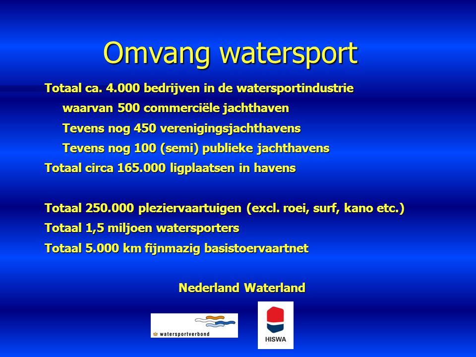 Omvang watersport Totaal ca. 4.000 bedrijven in de watersportindustrie waarvan 500 commerciële jachthaven Tevens nog 450 verenigingsjachthavens Tevens