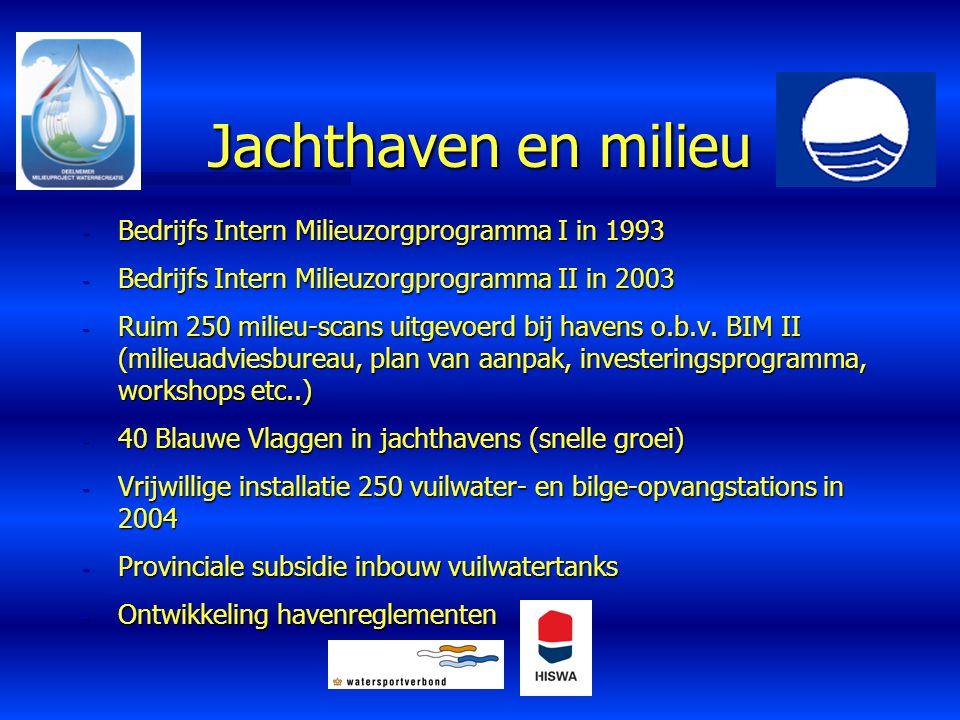 Jachthaven en milieu - Bedrijfs Intern Milieuzorgprogramma I in 1993 - Bedrijfs Intern Milieuzorgprogramma II in 2003 - Ruim 250 milieu-scans uitgevoe
