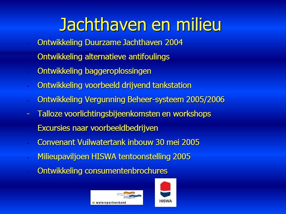 Jachthaven en milieu - Ontwikkeling Duurzame Jachthaven 2004 - Ontwikkeling alternatieve antifoulings - Ontwikkeling baggeroplossingen - Ontwikkeling