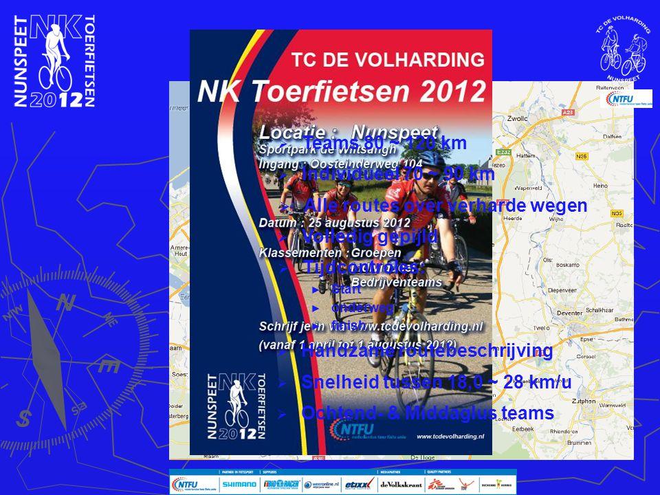 Afstanden-Route  Volledig gepijld  Teams 80 ~ 120 km  Individueel 70 ~ 90 km  Alle routes over verharde wegen  Handzame routebeschrijving  Snelh