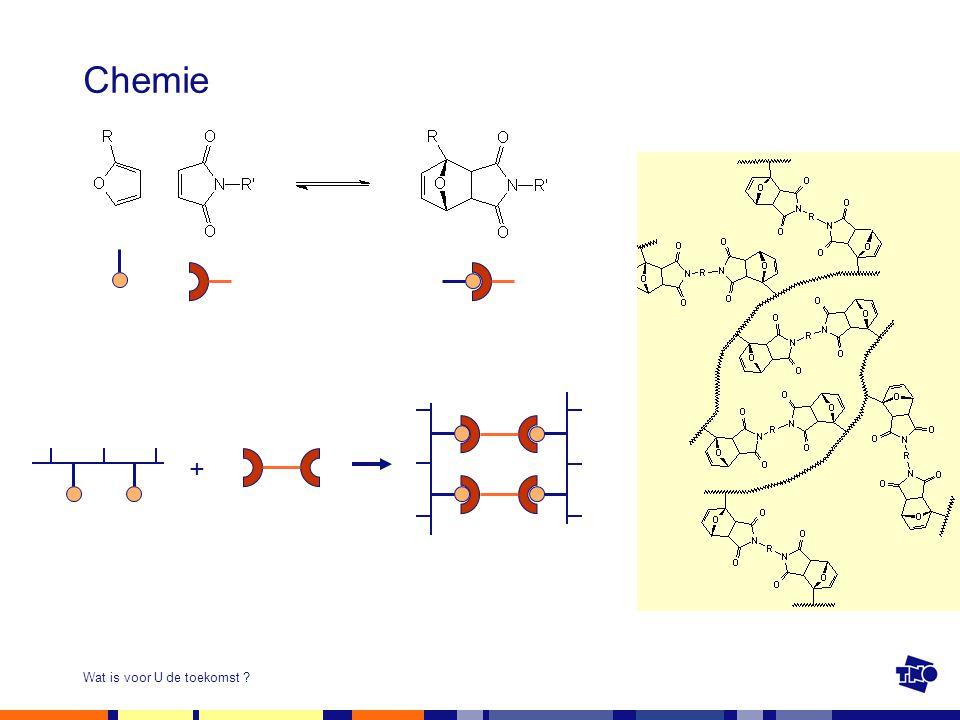 Wat is voor U de toekomst Chemie +