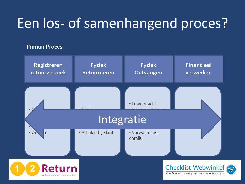 Een los- of samenhangend proces? Registreren retourverzoek Fysiek Retourneren Fysiek Ontvangen Financieel verwerken Primair Proces • Geen • Formulier