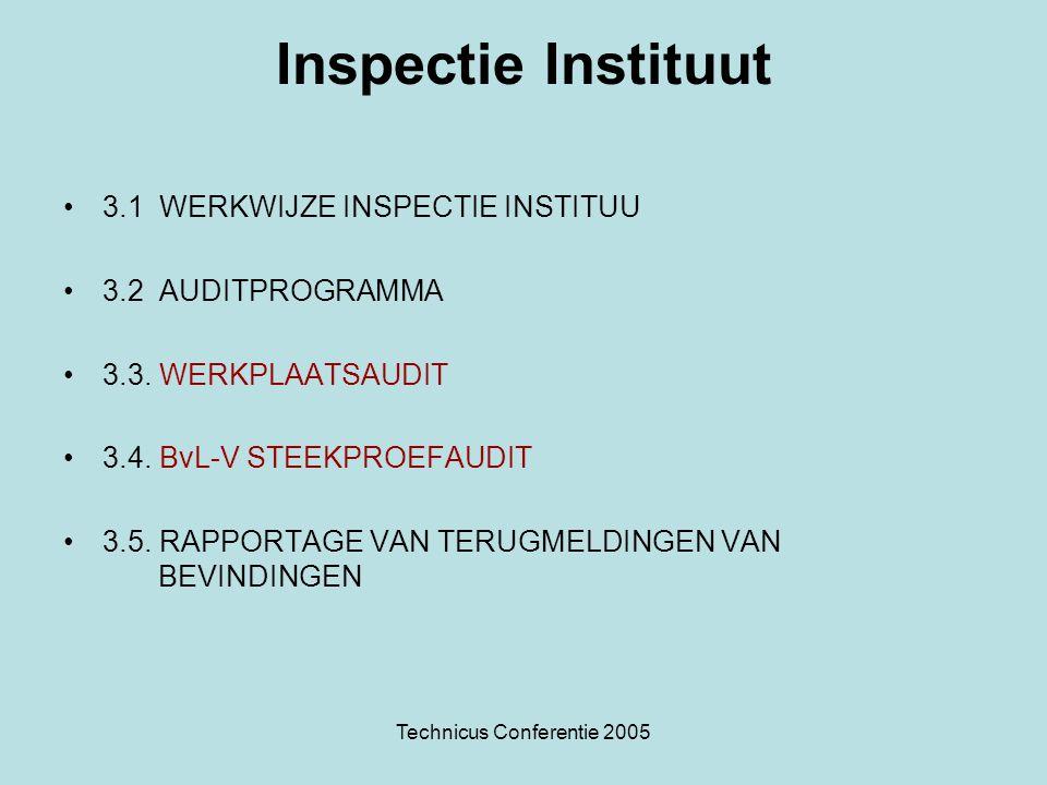 Technicus Conferentie 2005 Inspectie Instituut •3.1 WERKWIJZE INSPECTIE INSTITUU •3.2 AUDITPROGRAMMA •3.3. WERKPLAATSAUDIT •3.4. BvL-V STEEKPROEFAUDIT
