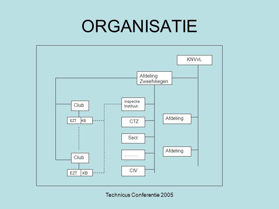 Technicus Conferentie 2005 TAKEN, VERANTWOORDELIJKHEDEN EN BEVOEGHEDEN EZT Bevoegdheden  Het uitvoeren van werkzaamheden waartoe hij binnen zijn erkenning bevoegd is (zie 1.5.1).