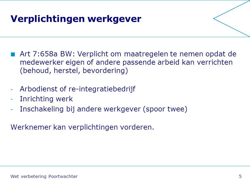 Wet verbetering Poortwachter6 Verplichtingen werknemer Art.