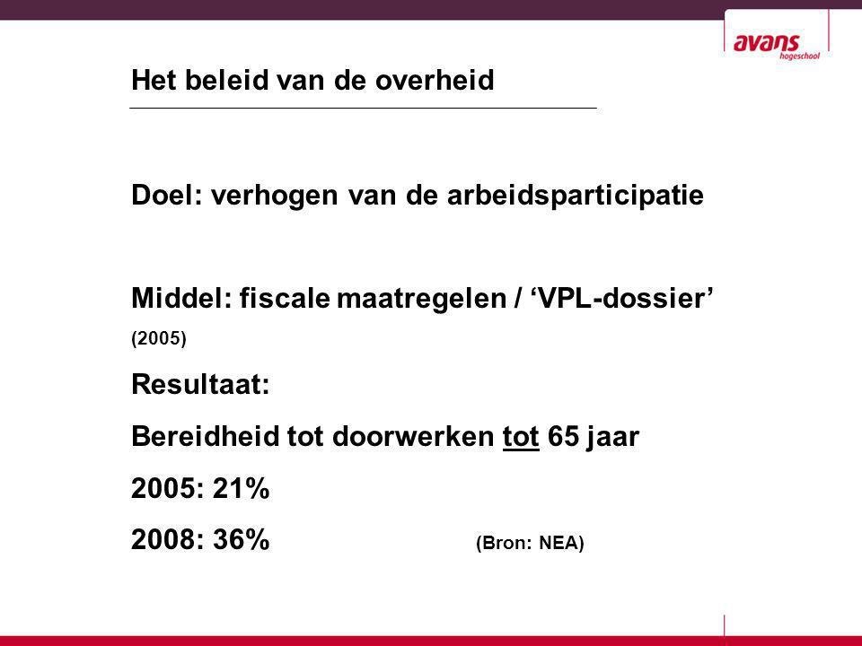 Doel: verhogen van de arbeidsparticipatie Middel: fiscale maatregelen / 'VPL-dossier' (2005) Resultaat: Bereidheid tot doorwerken tot 65 jaar 2005: 21