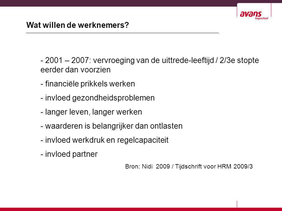 Voorbeelden van maatregelen in een 'evenwichtig ouderenbeleid' = adaptatiebeleid TypeArbeids- adaptatiemaatregelen Ontwikkelingsmaatregelen (werknemersadaptatie) Arbeids-inhoud- functieadaptatie - functiewisseling - loopbaanontwikkeling - vergroting regelcapaciteit Arbeidsom- standigheden - ergonomische aanp.