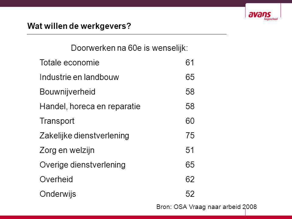 Doorwerken na 60e is wenselijk: Totale economie61 Industrie en landbouw65 Bouwnijverheid58 Handel, horeca en reparatie58 Transport60 Zakelijke dienstv